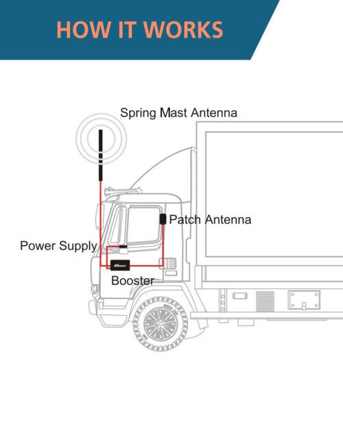 Hiboost-Truck-Booster-Sale-6
