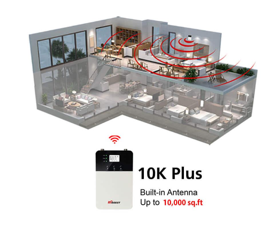 10K-Plus-Coverage