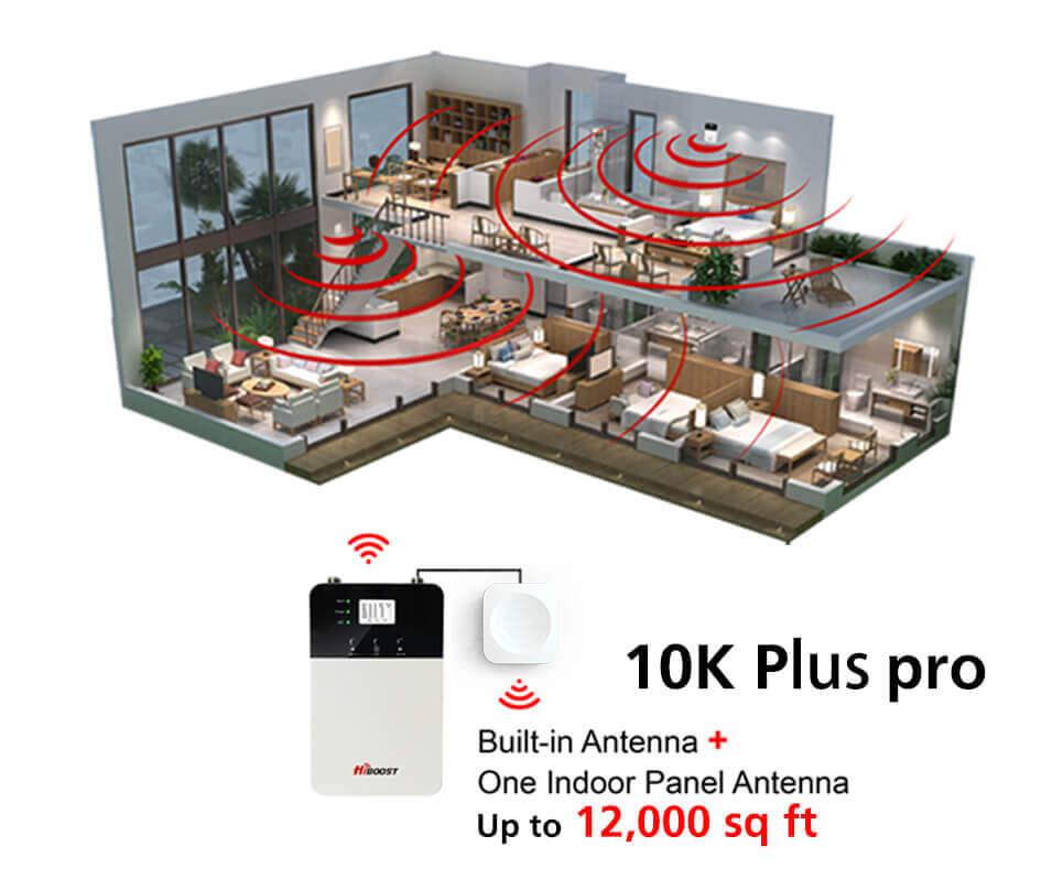 10K-Plus-Pro-Coverage
