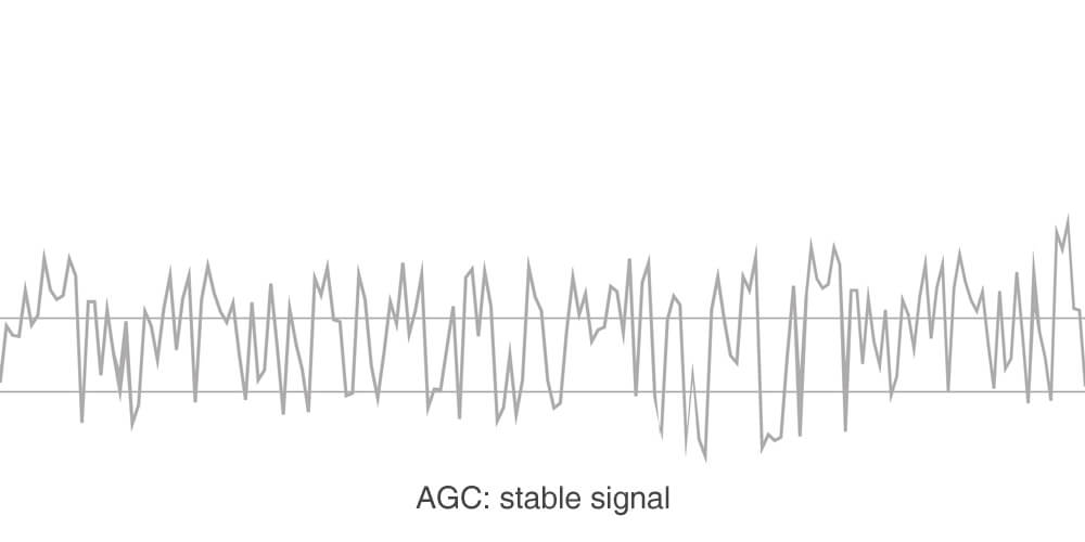 Hiboost-stable signal