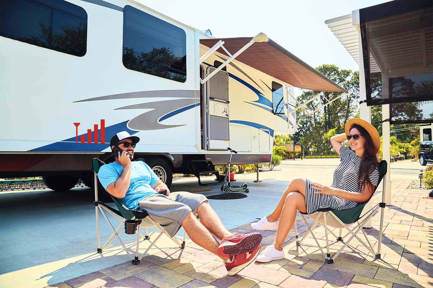 HiBoost Cell phone signal booster for RV-peace of mind at travelling