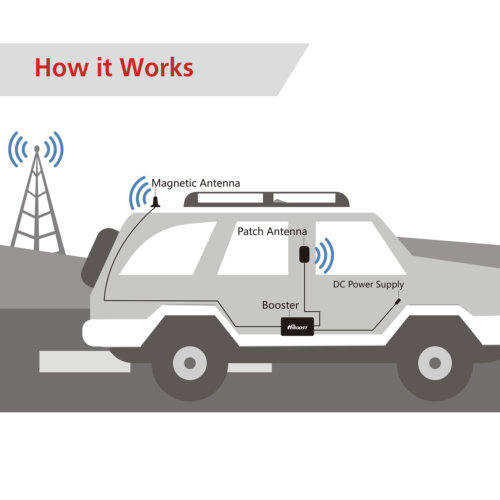 Hiboost-Travel-4G-2.0-CellularSignal-Booster-5