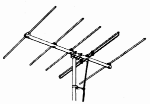 Hiboost-blog-WHICH ANTENNA IS BEST? A YAGI ANTENNA OR OMNIDIRECTIONAL?-pic2