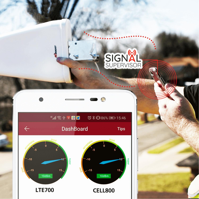 HiBoost Signal Supervisor-Signal Detection