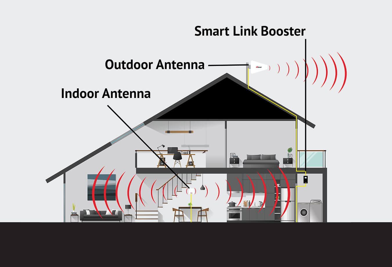 Smart Link How It Works