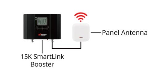 15K smart link-panel+1